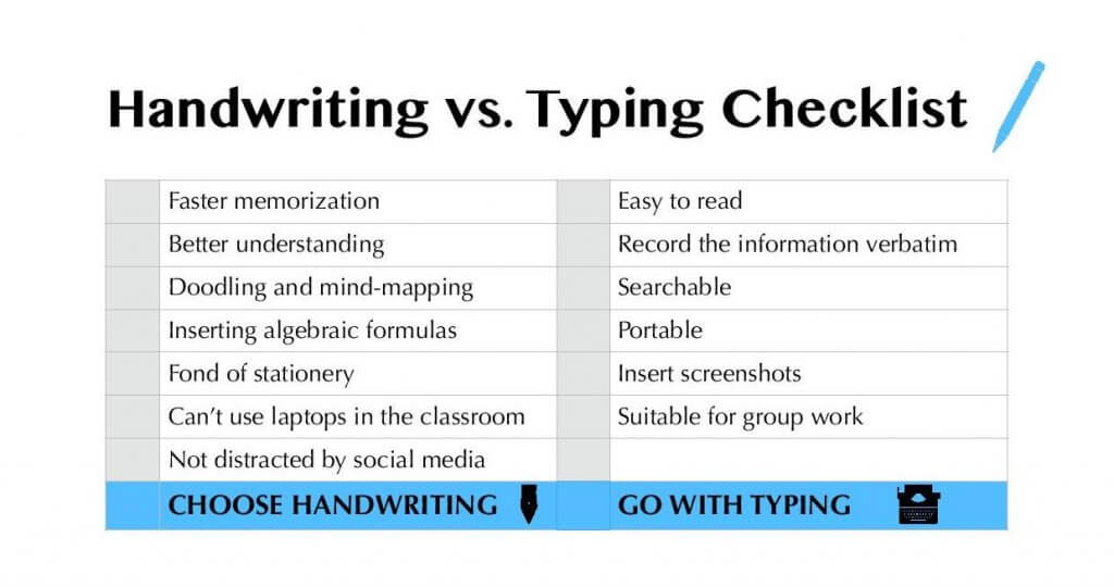 Handwriting or Typing your lecture notes checklist