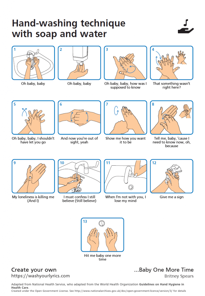 washing your hands as a preventive measure against the coronavirus