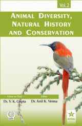 Animal Diversity, Natural History and Conservation Vol. 2 (HB)