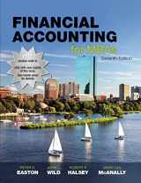 FINANCIAL ACCOUNTING FOR MBAS 7
