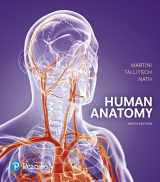 Human Anatomy Plus MasteringA&P with eText -- Access Card Package (9th Edition)