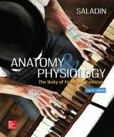 ANATOMY & PHYSIOLOGY 8