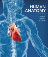9780321902856-0321902858-Human Anatomy Plus MasteringA&P with eText -- Access Card Package (8th Edition)
