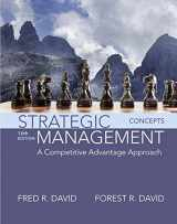 9780134467238-013446723X-Strategic Management: A Competitive Advantage Approach, Concepts Plus MyManagementLab with Pearson eText -- Access Card Package (16th Edition)
