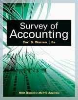 Survey of Accounting (Accounting I)