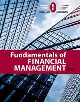 Fundamentals of Financial Management