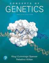 9780134604718-0134604717-Concepts of Genetics (Masteringgenetics)