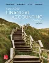 9781260159400-126015940X-Loose-Leaf Fundamental Financial Accounting Concepts