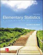 Sell back Elementary Statistics: A Step By Step Approach 9781259755330 / 1259755339