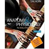 Sell back Anatomy & Physiology: The Unity of Form and Function 9781259277726 / 1259277720