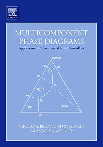 Diagram  Multicomponent Phase Diagrams Applications For Commercial Aluminum Alloys Belov