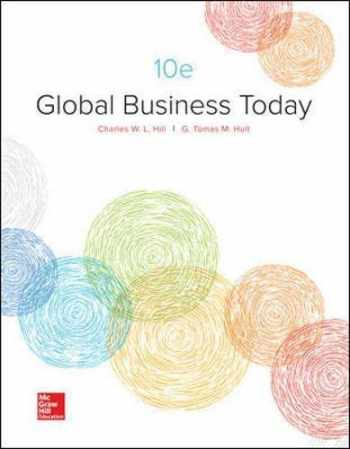 GLOBAL BUSINESS TODAY 10