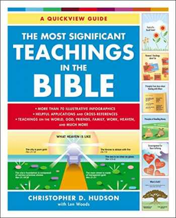 9780310566182-0310566185-The Most Significant Teachings in the Bible