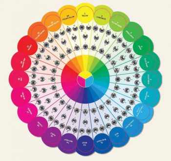 9781617451447-1617451444-Essential Color Wheel Companion: Choose Perfect Colors with Confidence